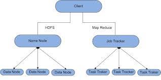 hadoop architecture u2013 types of hadoop nodes in cluster part 2