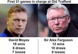 David Moyes Memes - the best jokes memes cartoons on david moyes sacking by