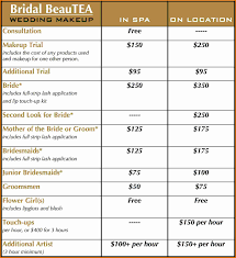 Business Travel Expenses Template Wedding Expenses Listwedding Budget Tablejpg Wedding Budget