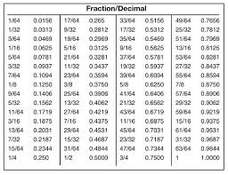 fraction to decimal conversion table fraction conversion table grizzly sprockets