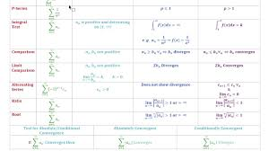 sheets comparison series test for convergence and divergence formula cheat sheet