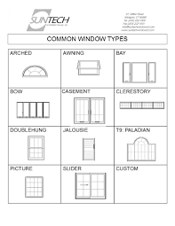 common window types