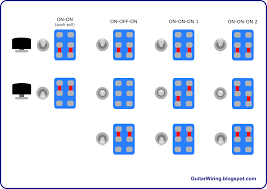 the guitar wiring blog diagrams and tips how a dpdt switch