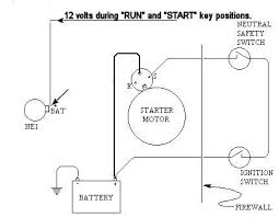 starter wiring diagram chevy starter wiring diagrams instruction