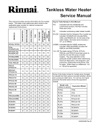 rinnai rc98i service manual