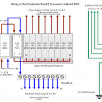 inspiring switchboard wiring diagram images wiring schematic