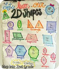 best 25 shape anchor chart ideas on pinterest shape chart