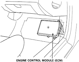 repair guides electronic engine controls engine control module