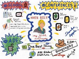 digital sketchnotes for visualizing learning