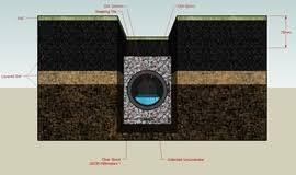 how much to waterproof basement cost to waterproof a basement estimates and prices at fixr