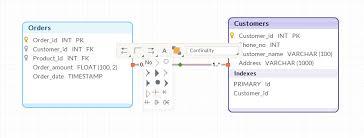 database diagram u2013 creately support community