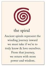 Seeking Que Significa Thoughts And Experiences This Is My Journey Seeking