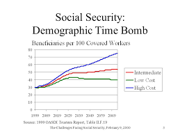 social security time table the challenges facing social security andrew b abel february 9 ppt