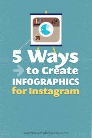 quote maker for instagram 5 ways to create infographics for instagram social media examiner