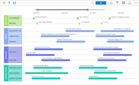 innovation roadmap template and examples roadmunk