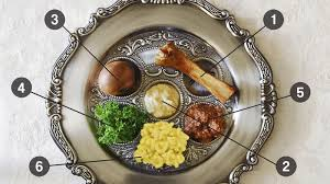 seder meal plate the definitive guide to the passover seder plate clickhole