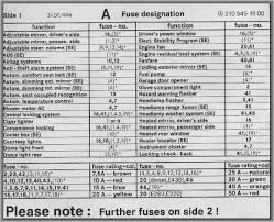 fuse box diagram for mercedes sprinter 100 images s430 fuse