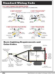 wiring diagram wiring diagram for 7 way blade plug trailer 4