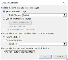 before you create a pivot table it is important to top 31 pivot table tips and tricks for advanced excel users updated
