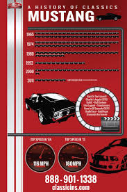 33 best infographics classic vintage u0026 collector car