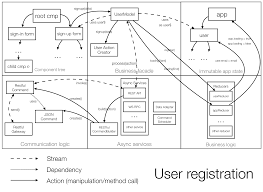 scalable single page application architecture minko gechev u0027s blog