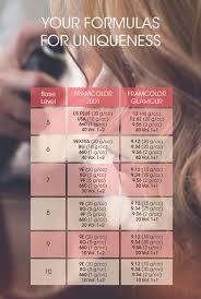 hair color formula peach blonde hair color formulas by framesi framesi