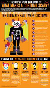 how to scare a ghost on halloween infographic