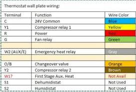 diagrams rth221 wiring diagram u2013 wiring diagram for honeywell
