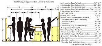 Home Bar Design Layout Dimensions Basement Bar Pinterest Bar Commercial And Google