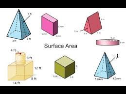 surface area of three dimensional figures composite solids and