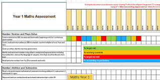 ks1 year 2 maths assessment tests page 1