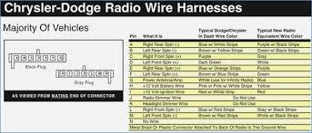 2001 dodge dakota speaker wiring diagram somurich