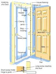 How To Replace Exterior Door Frame How To Replace A Door Jamb Replace Exterior Door Frame Us1 Me