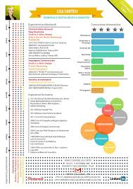 Edi Consultant Resume Ken Hattons Resume Sample Resume For Software Engineer Java Top
