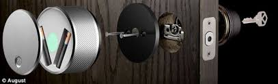 Unlock Bedroom Door Without Key The Smart Lock That Lets You Open Your Front Door Using Just Your
