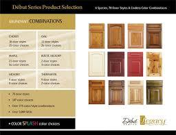 kitchen cabinet ratings kitchen cabinets brands kitchen design
