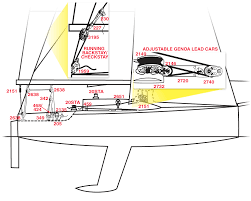 harken sailboat hardware and accessories