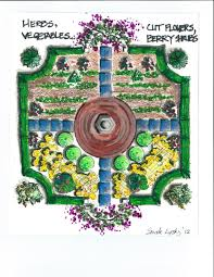 backyard ideas how to design a vegetable garden vegetable garden