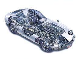 239 best how a car look inside images on pinterest cutaway car
