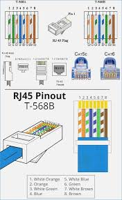 rj45 wiring diagram wiring diagram rj45 cable wiring t 568 b