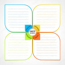 swot analysis template stock vectors royalty free swot analysis