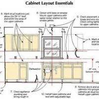Kitchen Cabinet Sizes Chart Standard Kitchen Cabinet Sizes Chart Uk Kitchen Xcyyxh Com