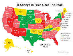 keeping current matters home values compared to the peak of 2006
