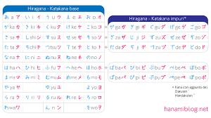 lettere straniere in corsivo maiuscolo e minuscolo molto esercizi per scrivere in corsivo sa97 pineglen