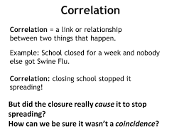 correlation and cause by ceviche teaching resources tes