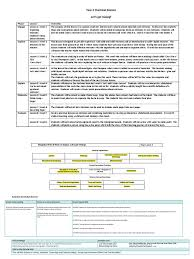 science unit of work let u0027s get mixing educational assessment