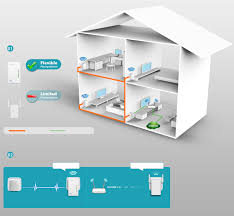 wired or wireless why not both meet the best home networks