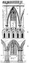 Wells Cathedral Floor Plan The Project Gutenberg Ebook Of Architecture Gothic And