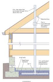 11 best detail drawings images on pinterest architecture details