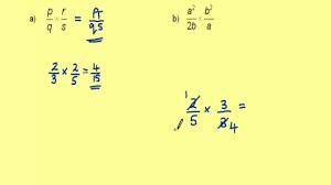 worksheet simplifying fractions representation of integers